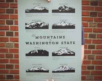 Mountains of Washington State