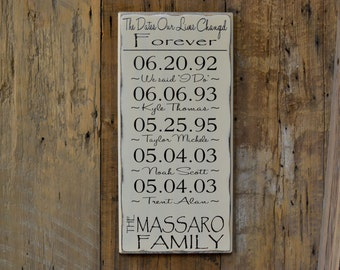 The dates our lives were changed forever, Important Dates Wood Sign, Anniversary Gift, Family Dates, Important Date Sign, 5th Anniversary