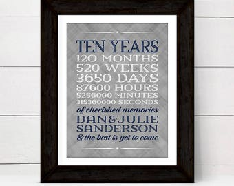 Personalized tenth anniversary gift for wife her women, tin wall art print, years weeks months