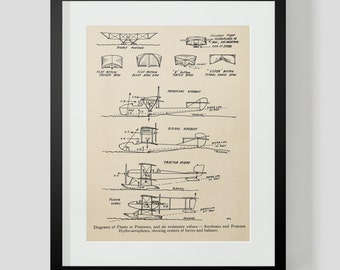Vintage Flying Machine, Airplane Print 9