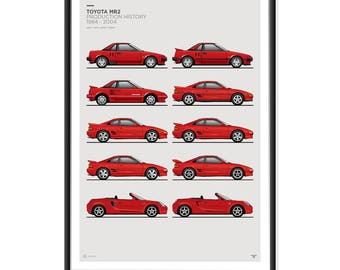 Toyota MR2 / MR-S Generations Poster