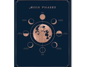 Moon Phases Wall Art // ART PRINT //  Home Decor, Wall Art, Modern Home Decor, Lunar Phases, Boho Wall Decor