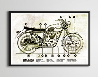 vintage triumph engine diagram circuit diagram symbols u2022 rh blogospheree com Triumph 750 Engine Triumph Spitfire Engine