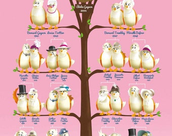 Decorative family tree - Girl / pink