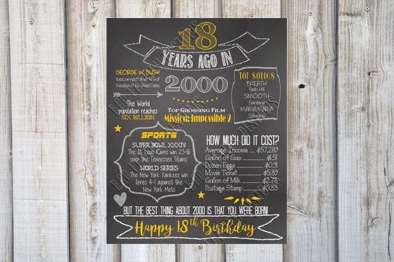 Printable Birthday Facts ~ Year you were born birthday fun facts 18 years ago in 2000