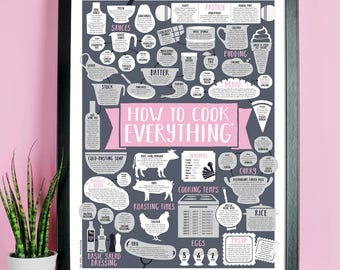 Kitchen Print: How To Cook Everything A3 And A2 Print   Cooking Gift   Kitchen  Poster   Recipe Print   Kitchen Art   Kitchen Wall Art