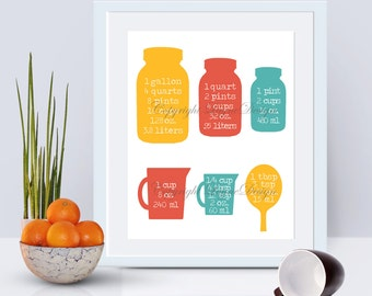 Measuring Conversions Kitchen Saying Quote Print Your Own Instant Download Art Print Wall Art Typography Poster Home Decor