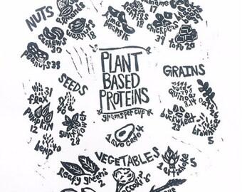 "plant based proteins - linoleum block print - 11""x14"" wall print"