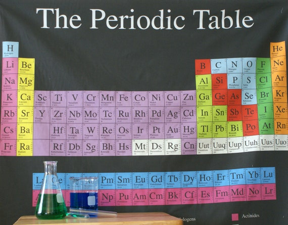 periodic table dark chemistry science cotton fabric 1 yard - Periodic Table Fabric
