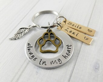 Always In My Heart Custom Dog Memorial Dog Loss Dog Remembrance Tag Handstamped Personalized Dog Keychain