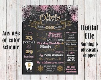 Winter Onederland Birthday Party Chalkboard Sign, Snowflake Chalkboard Poster, Winter 1st Birthday Chalkboard Poster, Onederland Decor