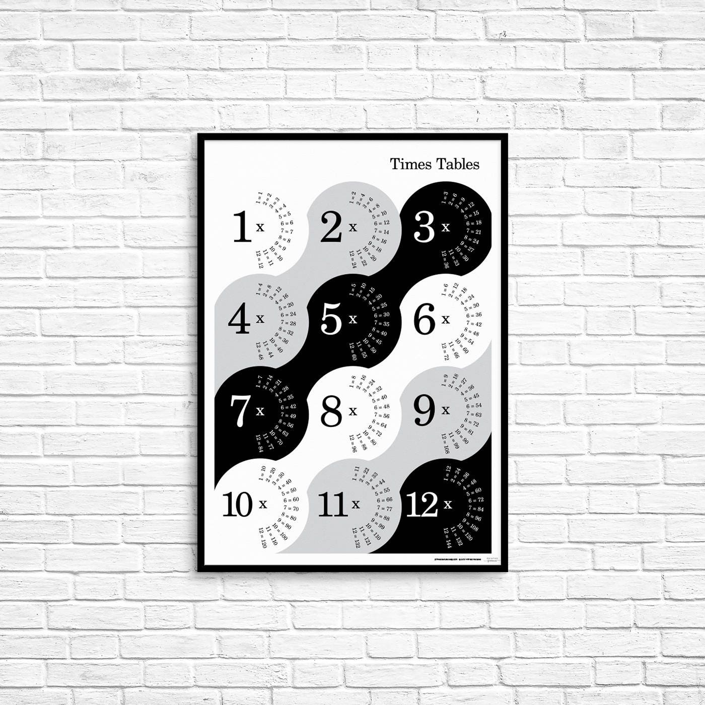 A2 times tables multiplication poster math poster number zoom nvjuhfo Images