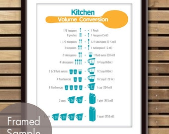 Mod Kitchen Conversion Chart - Art Print (Featured in Oceanic Blue and Clementine) Buy 3 Get One Free