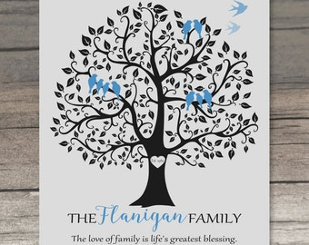 Gift for Parents, Gift for Grandparent, Family Tree Birds Memorial Gift Remembering Lost Loved One Personalized Gift Print Quote Custom gift