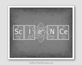 Periodic Element Word Poster - Science - Wall Art Print - Available as 8x10, 11x14 or 16x20