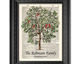 Family Tree Print, Personalized Gift for Family, Personalized Family Name Sign Wall Decor, Family Sign, Home Entryway Decor, Wedding Gift
