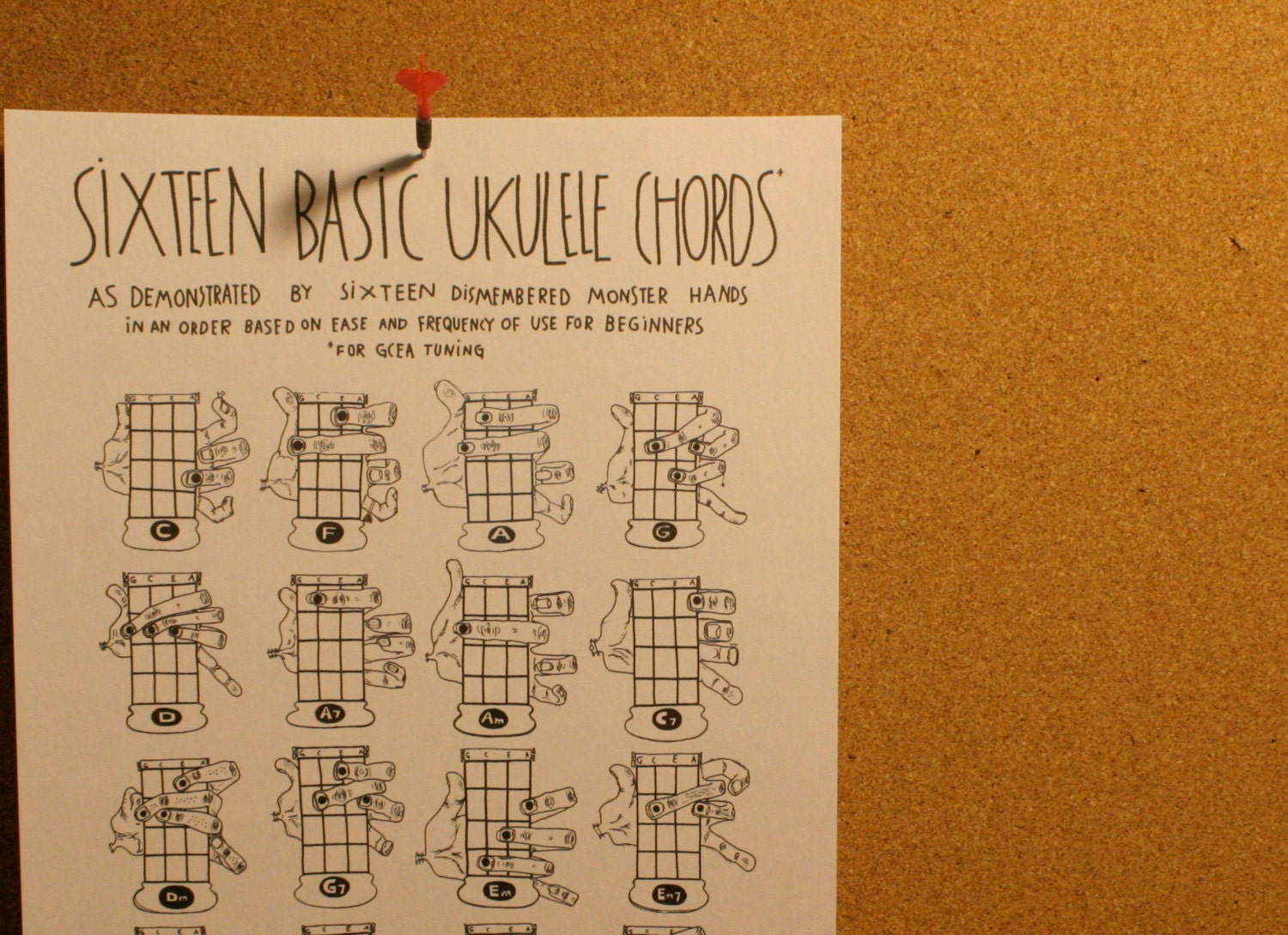 Ukulele chords chart handdrawn illustrations of hands zoom hexwebz Gallery
