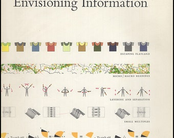 Envisioning Information. Most design-oriented of Edward Tufte's books. Winner of 17 awards. 400 color illustrations. (28725)