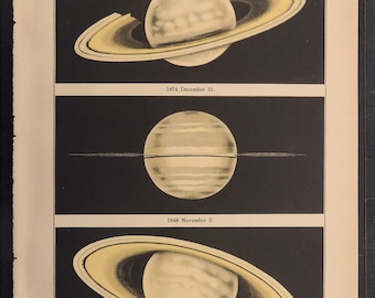 1888.Astronomy.Antique print.Views of SATURN planet in different years.,8.6x12.3 ins. or 22x31,5 cm. Chromolithograph.Antique astronomy.