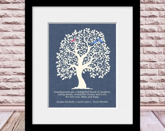 Grandchildren Family Tree, Grandparent's Gift, Grandparent Family Tree, Personalized Grandparent Tree, Christmas Gift for Grandparents