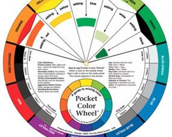 10 inch Color Wheel Mixing Color Guide