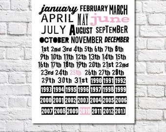 Personalized Special Date Wall Art Birth Date Typography Print Anniversary Date Sign Important Date Art Graphic Design Wedding Keepsake Gift