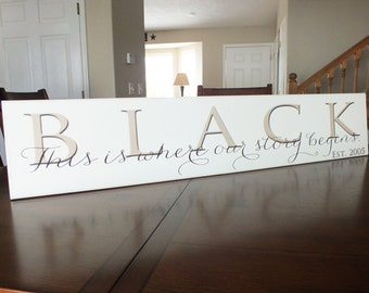"Personalized Family Name Sign Established Name Sign Last Name Sign 7""x36"""