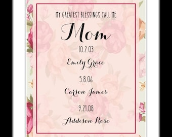 Mom from daughter, mother gifts personalized mother's day gift mom birthday gift mother daughter mom print personalized wall art unique