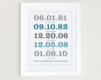 Important Date Art, What a Difference a Day Makes, Important Date Sign, Gift for Mom Her, Special Date Wall Art, Personalized Special Date