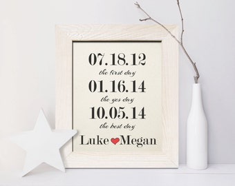 First Day, Yes Day, Best Day, 2nd Wedding anniversary gift for her, second anniversary gift, date print