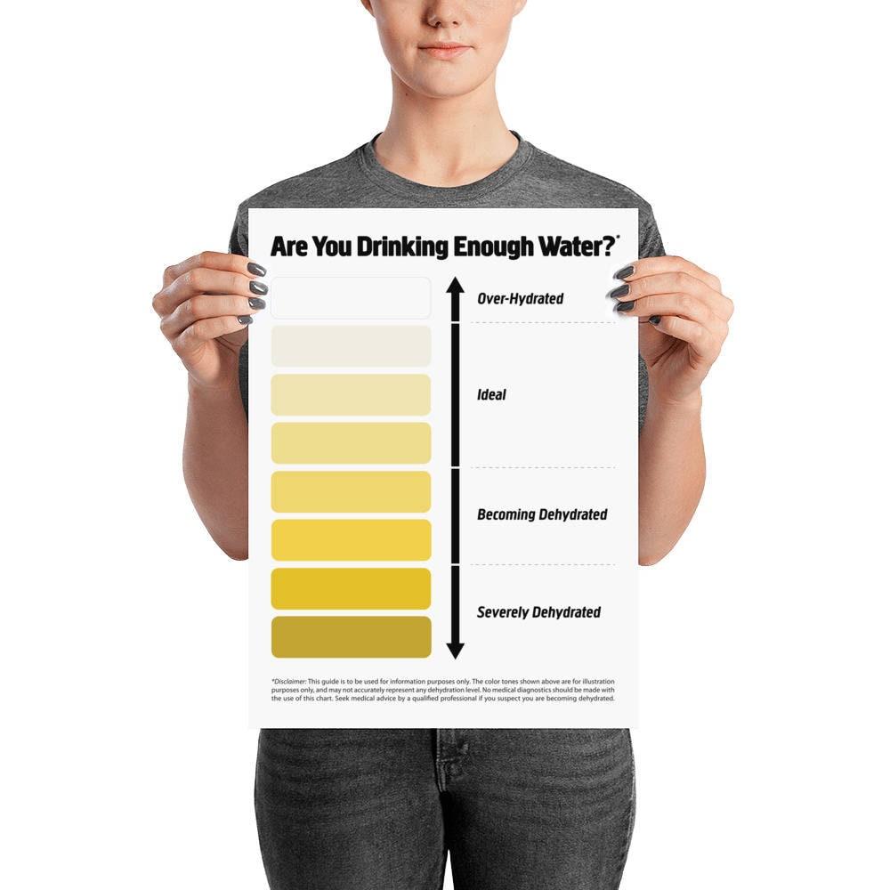 Pipi-Farbkarte Wasser Aufnahme Diagramm Urin Farbkarte Pee