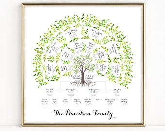 Family Tree | Custom Family Tree | Watercolor | Personalized | Family Tree Art | Family Tree Print | Descendants