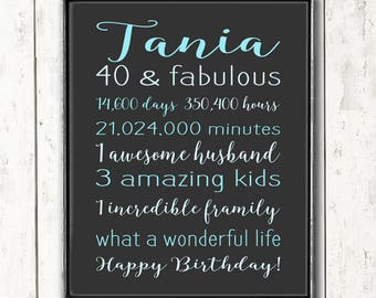 40 & Fabulous 40th BIRTHDAY Gift Canvas / Print Art 40 for Women Birthday Party Gift Personalized Print Best Friend Gift Banner Poster