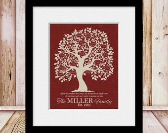Customized Family Tree, FAMILY TREE PRINT, Personalized Family Tree Print,  Parents or Grandparents Christmas Gift, Special Occasion Gift