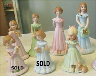 Birthday gift For Girls Enesco Growing Up Birthday Girls Ages 7,9,11,13,14  495
