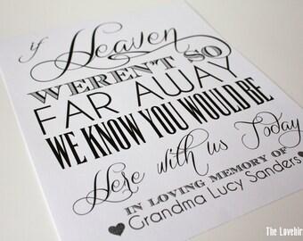 Wedding Memorial Sign - If Heaven Weren't So Far Away - In Memory Of - PDF - DIY - AA1