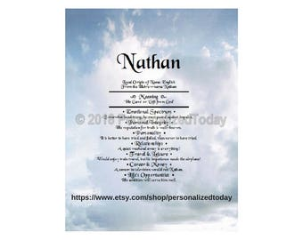 Clouds Name Meaning Origin Print Name Personalized Certificate 8.5 x 11 Custom Name Personalized Today ETSY Store Sky Heaven Sign Poster