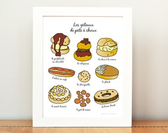 Kitchen Art French pastries patisserie 8x10 giclee art print Poster desserts Brown Cream puffs eclair Gourmet Foodie Sweet tooth