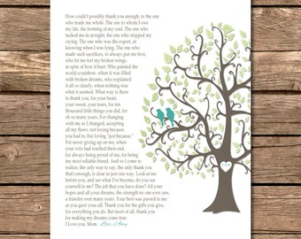 Gift for Mom from Daughter to Mom How can I Thank You? CANVAS ART Print Gift Poem for Mother Keepsake Gift tree Thank You Gift Personalized