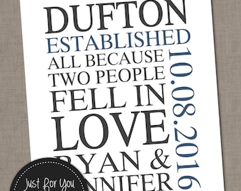 Wedding Date Established Wall Art - Custom Wedding Gift, Anniversary Gift, Wedding Decor - All Because Two People Fell in Love - YOU PRINT