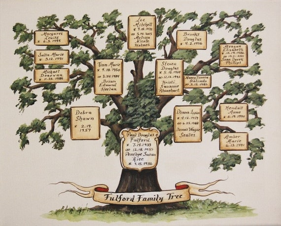 We Create Your Family Tree Custom Hand Painted