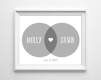 Wedding Print, Wedding Gift Printable, Wedding Art, Gift for Couple, Couples Names, Name Wedding Gift, Anniversary Gift, Digital Download