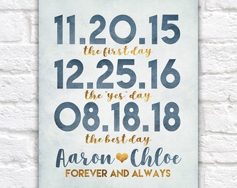 Wedding Sign, First Day, Yes Day, Best Day, Wedding Day Sign, Typography Gift, Wedding Decor, Dates Couple Met | WF283