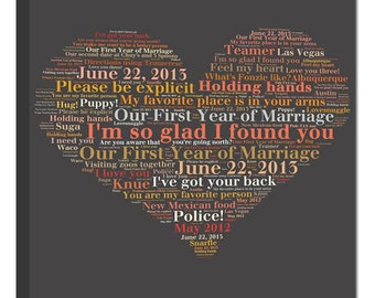 Heart shaped words or other shapes word art lyrics collage on canvas word heart or other shapes word art lyrics collage on canvas or shape of moon stopboris Choice Image