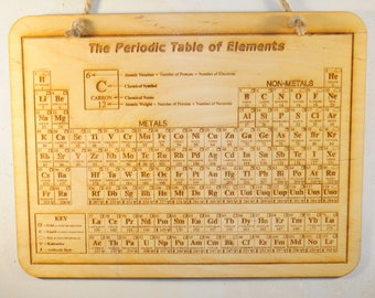 Wooden periodic table of elements art poster decor gift chemical science scientific sign wall chemistry educational elementa display