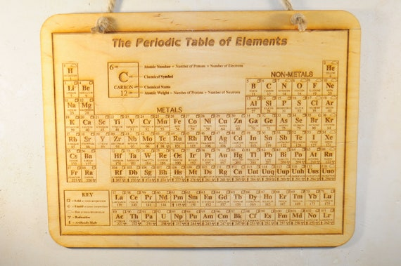Wooden periodic table of elements art poster decor gift urtaz Images