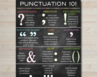 English Grammar Punctuation Poster, Classroom Poster, Grammar Poster, Teacher Printables, Classroom Decor, High School English Teacher Sign