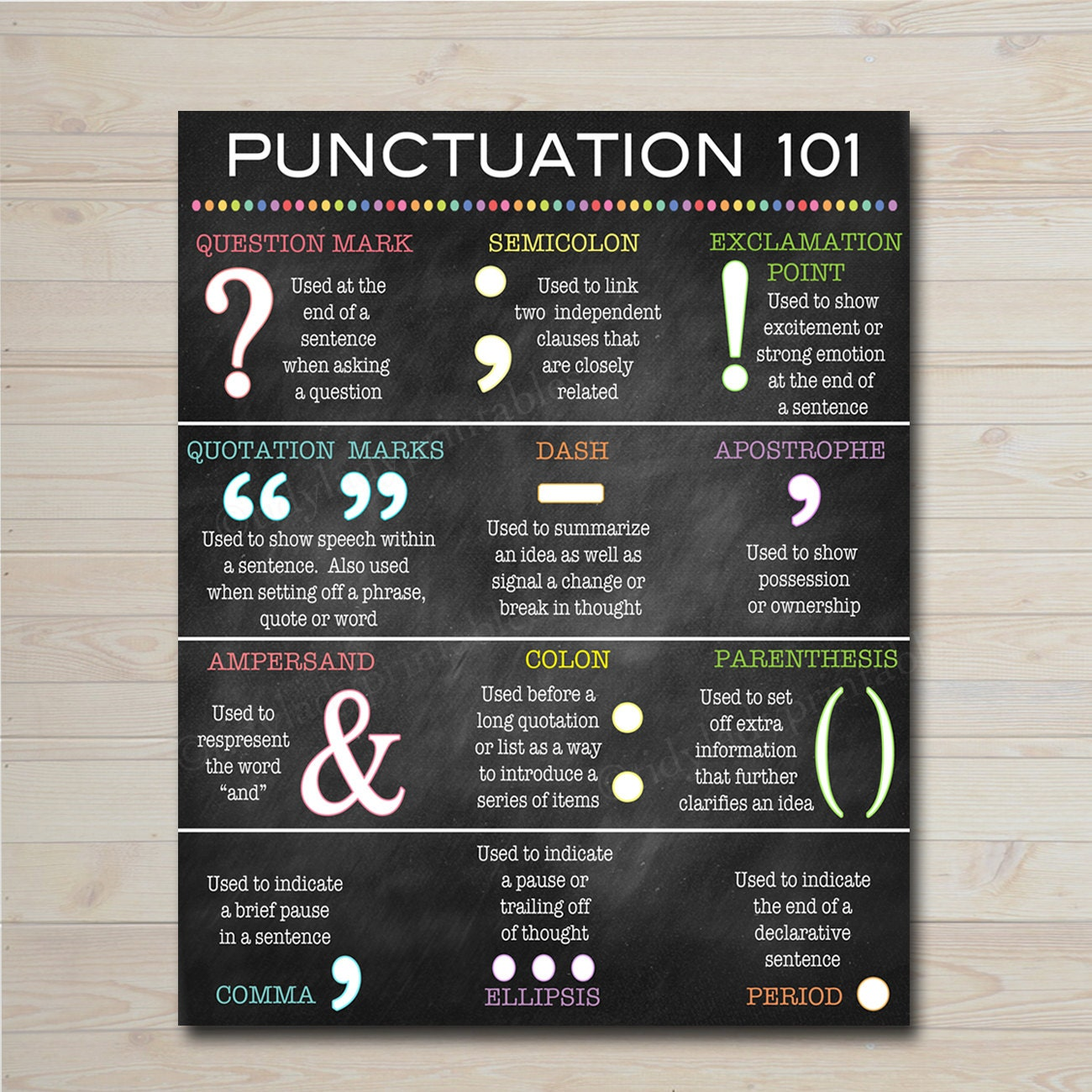 Classroom Decoration Printables For High School ~ English grammar punctuation poster classroom
