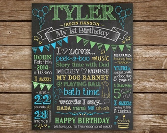 First Birthday Chalkboard, 1st Birthday Chalkboard, Chalkboard printable sign,Personalized Chalkboard, Boy's First Birthday sign