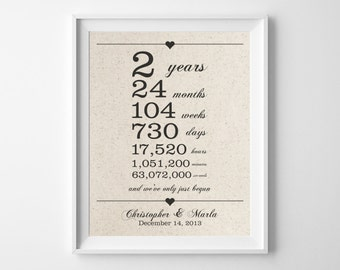 2nd Anniversary Gift | Cotton Anniversary Gift for Husband Wife | 2 year anniversary gift | Personalized Cotton Print | Days Hours Minutes